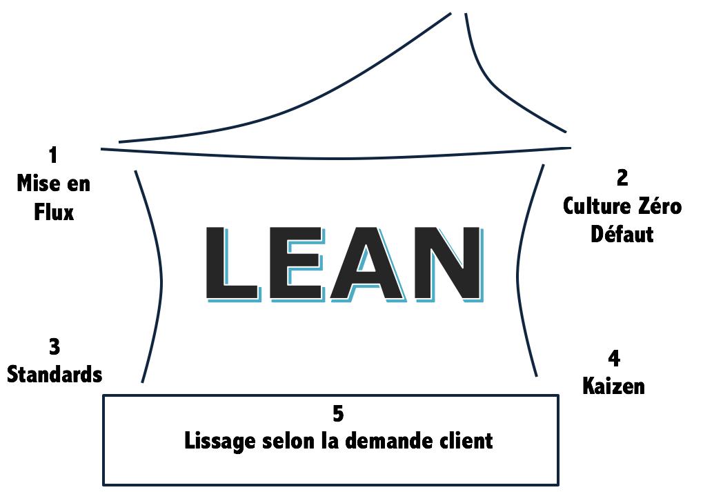 Lean Kaizen masters, Suisse Romande, Neuchâtel