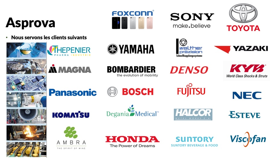 Quelques organisations connues qui travaillent avec Asprova APS